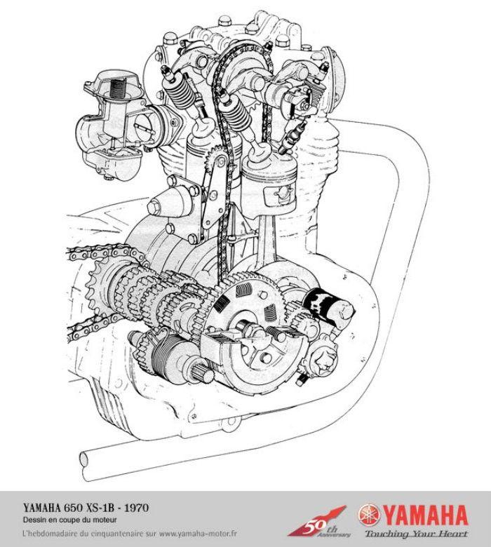 Xs650 Xs1b Motor Schematic Xs650 Classic Motorcycles Bobber Kit