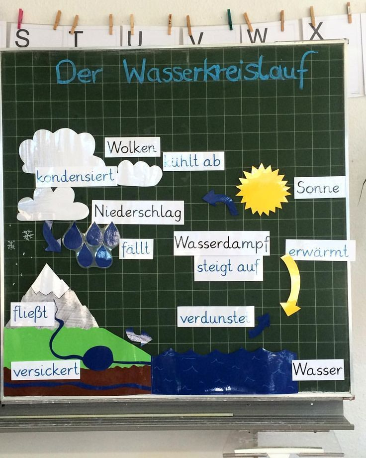 Gedicht Wasser Grundschule