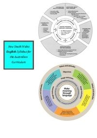 sqworl | Australian Curriculum Resources
