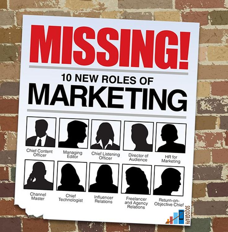 10 New Roles of Marketing  #Sociograph #Marketing #Roles #Jobs #new
