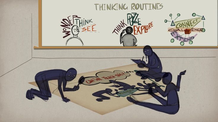 PZ Thinking Routines