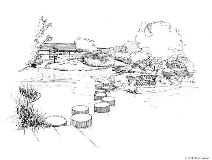 Les 21 meilleures images du tableau croquis paysagiste sur for Croquis jardin paysager