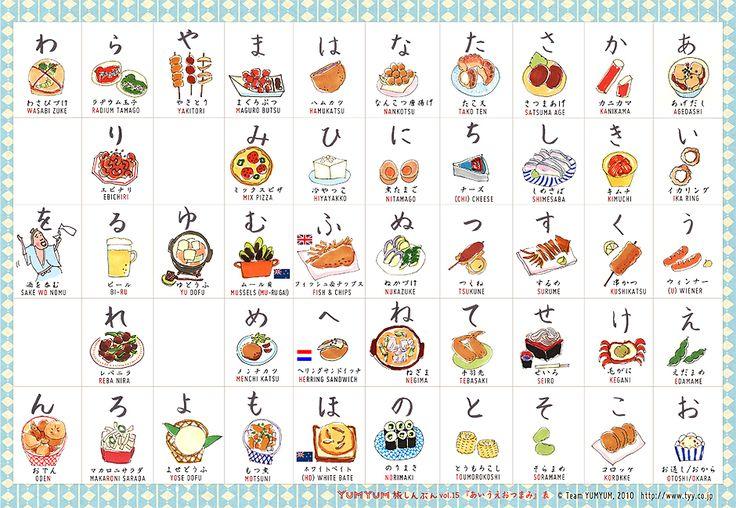 Japanese Food List In Hiragana