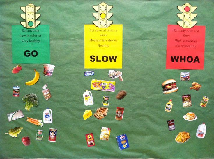 Bulletin Board Ideas on Summer Themes For Preschool