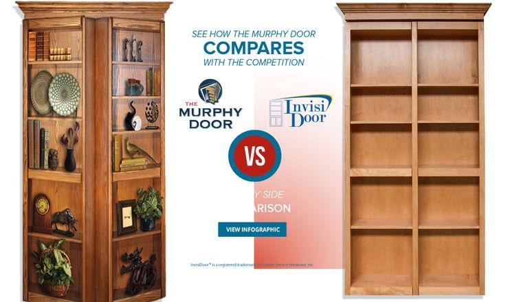 For Extra Door In Kitchen Maybe A Hidden Door Bookshelf