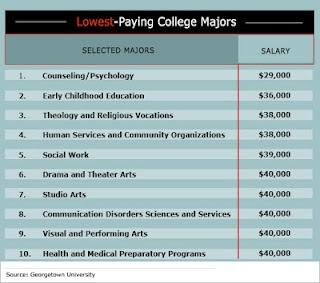 Early Childhood Education Salary   Childhood Studies