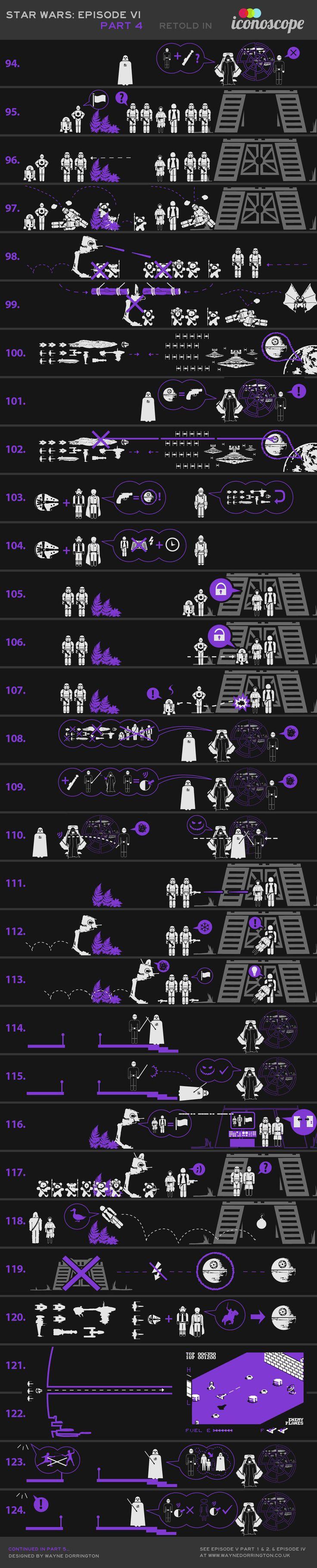 La Guerra de las Galaxias: Episodio VI [Parte 4] en Iconoscope   Star Wars: Episode VI [Part 4] Retold in Iconoscope