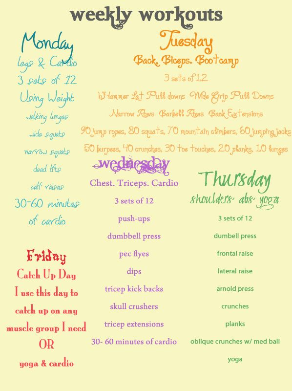weekly workout routines for women - Google Search