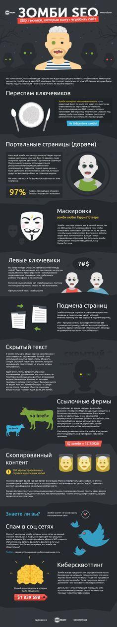 SEO техники, которые могут угробить сайт http://seoprofy.ua/blog/prodvizhenie-sajtov/zombie-seo