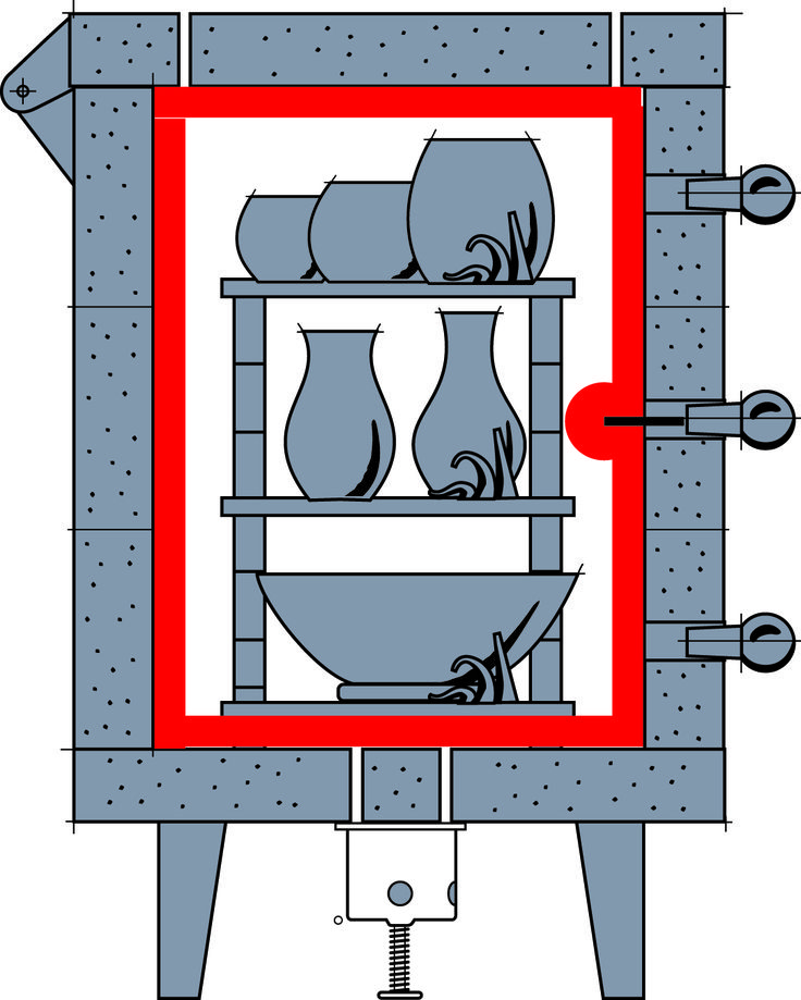FAQ's - Potters - Kilns | Ceramic Pottery Kiln, Glass Kiln, Pottery Wheels | Skutt