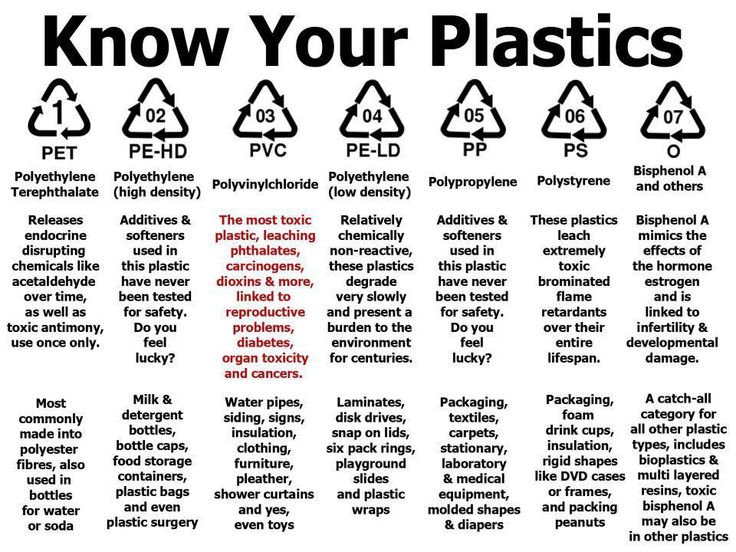 Know your plastics.    #plastic #toxic