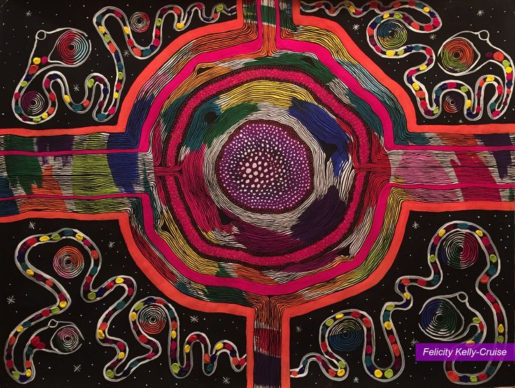 Energy Paintings - Felicity Kelly-Cruise