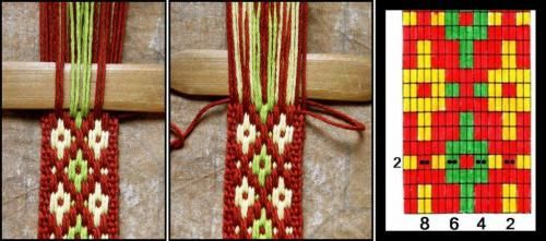 Tutorial – A yurt band border in two-color warp floats