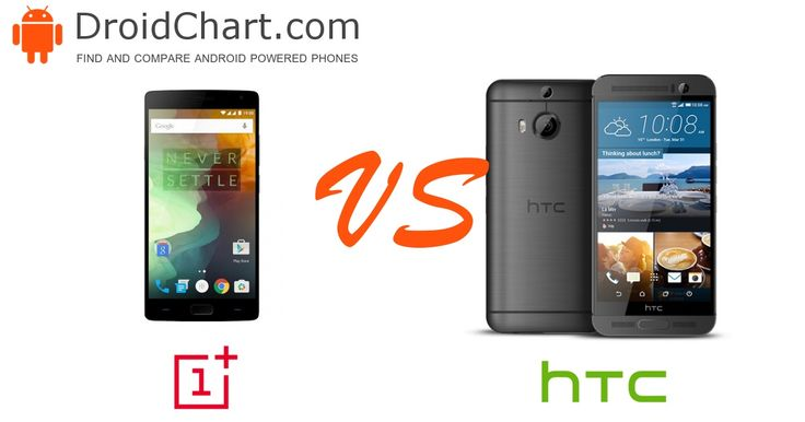 The side-by-side comparison of the OnePlus 2 and HTC One M9+ smartphones.  #smartphone #comparison #OnePlus #2 #HTC #OneM9