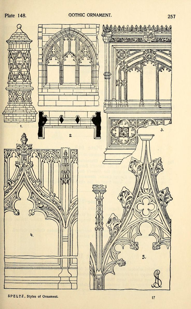 Styles of ornament