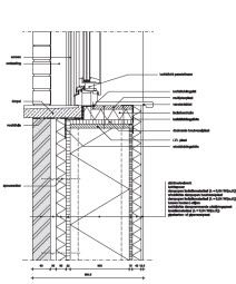 Bouwdetails houtskeletbouw