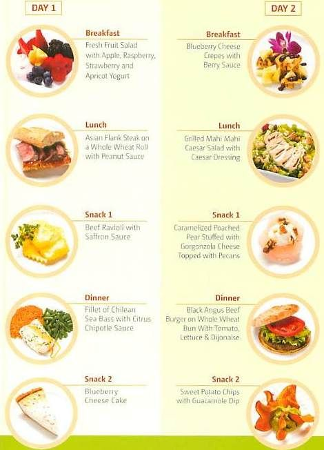 Healthy Kosher Diet Secrets