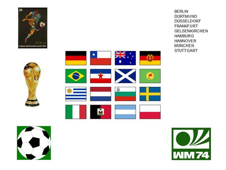 Fußball-Weltmeisterschaft 1974 BR DEUTSCHLAND