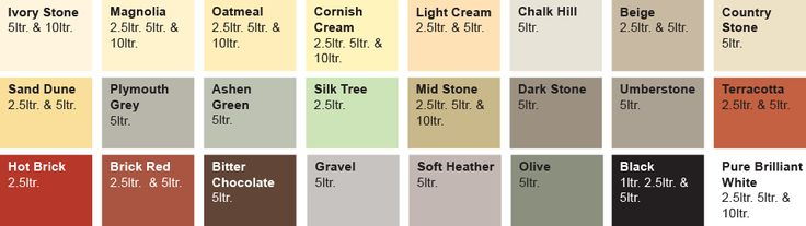 Sandtex smooth masonry paint masonry wall paint pinterest smooth products and masonry paint - Sandtex exterior paint ideas ...