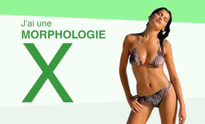 La morphologie en X est la silhouette idéale. La silhouette en X peut tout porter mais découvrez les vêtements qui lui vont le mieux !