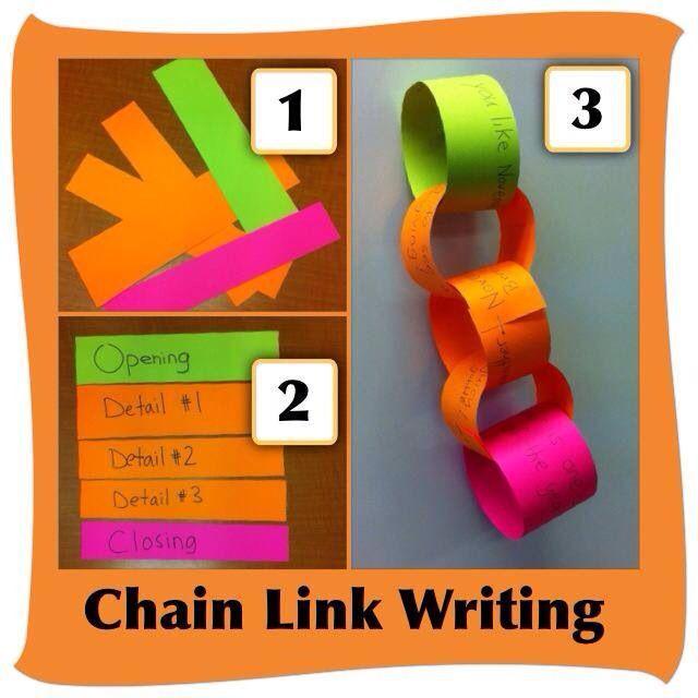 Recount Primary Resources