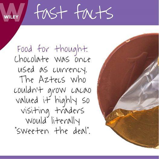 #foodfact #fastfact #chocolate