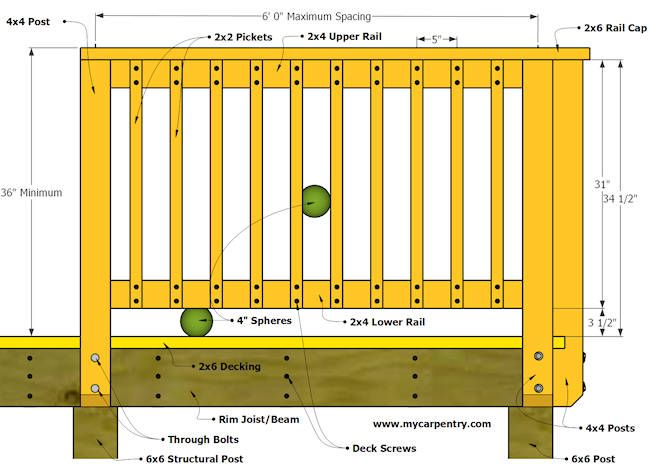 Deck Railing Section Deck Railings Deck Railing Design Deck Railing Diy