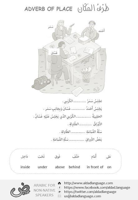 PhD in Islamic Finance topic, idea and literature?