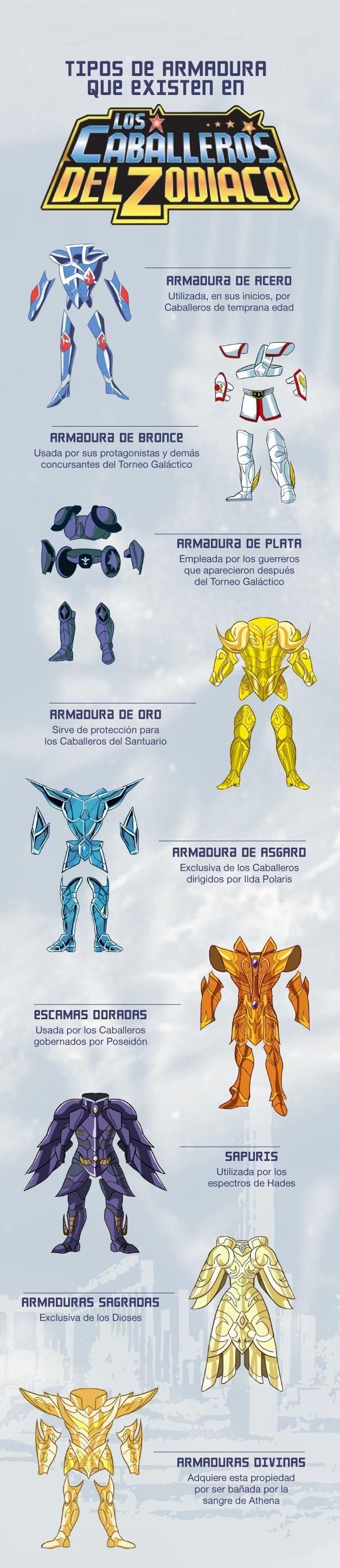 Tipos de armadura que existen en Los Caballeros del Zodiaco