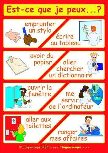 French vocabulary - Est-ce que je peux...?
