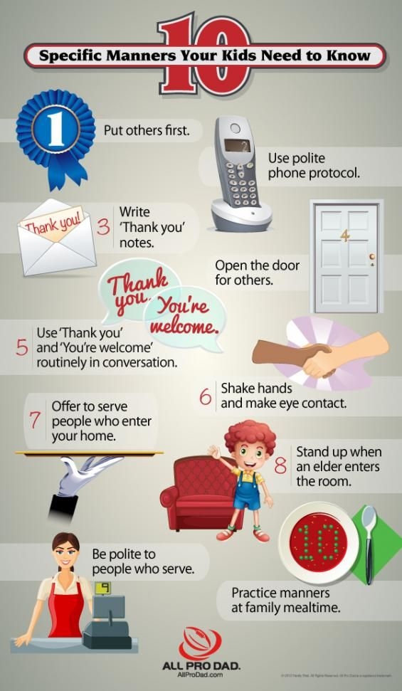 I'm not sure about standing up when elders come into a room, opening the door for others is a case by case situation (in my opinion) and polite phone protocol may not be useful in today's time. But, overall these are great basics.