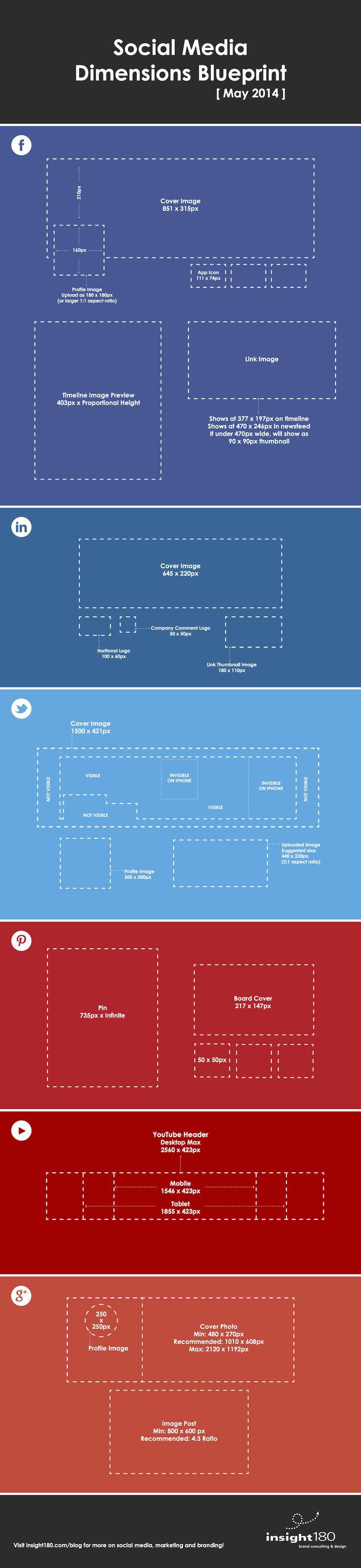 Facebook, LinkedIn, Twitter, Pinterest - Social Media #Dimensions #Guide [INFOGRAPHIC]
