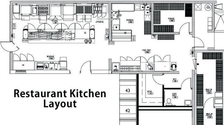 Restaurant Kitchen Equipment Layout Plan Ideal Kitchen