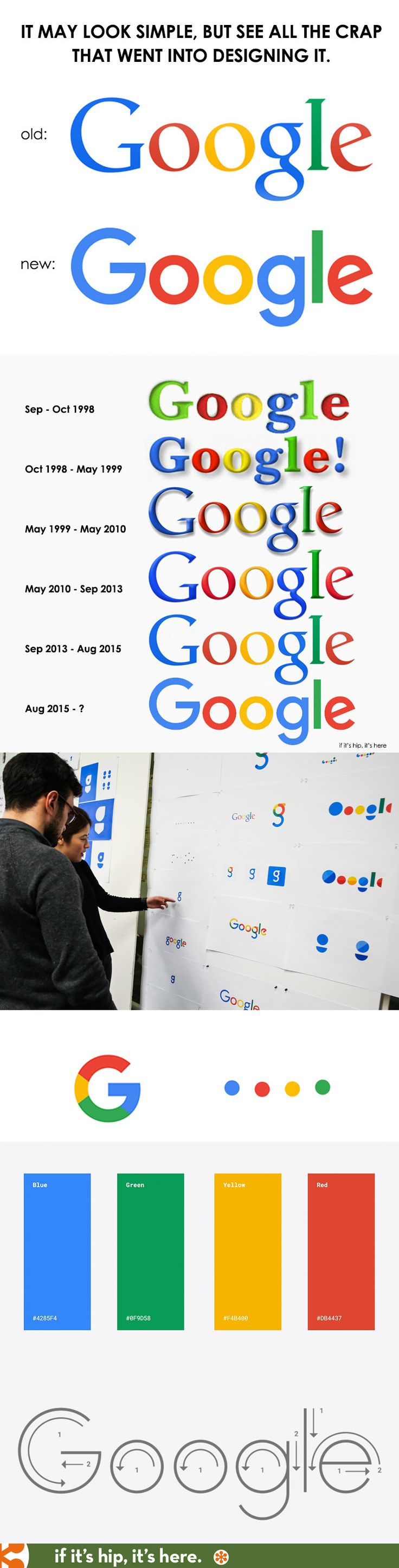 Learn what went into the design of google's 6th logo.