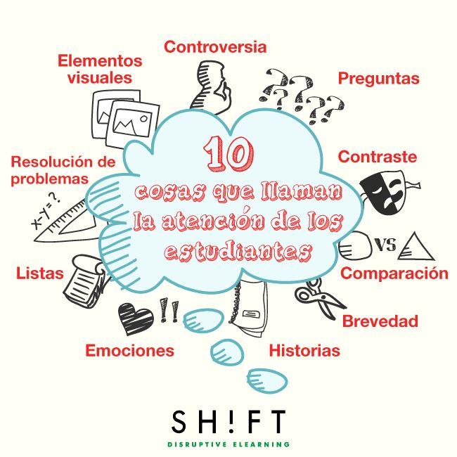 10 Cosas que Atraen la Atención de los Alumnos | #Artículo #educación