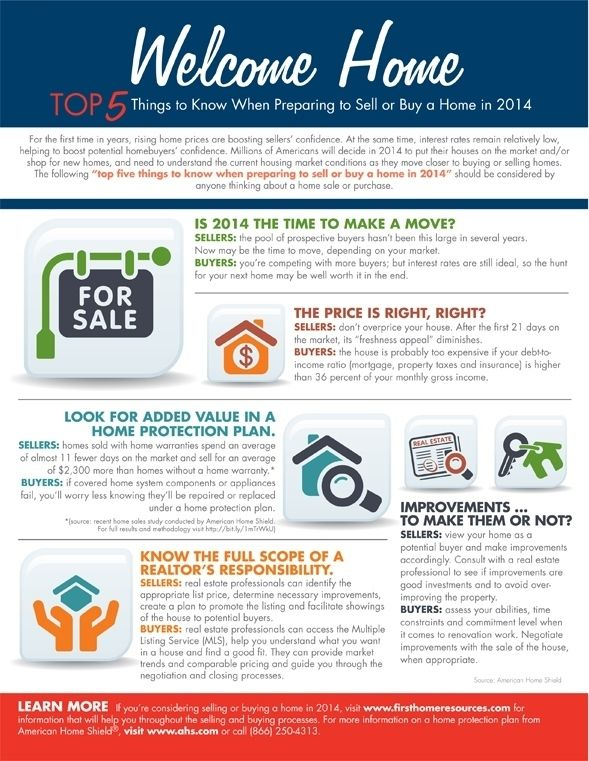 Best Real Estate Infographics Images On   Info