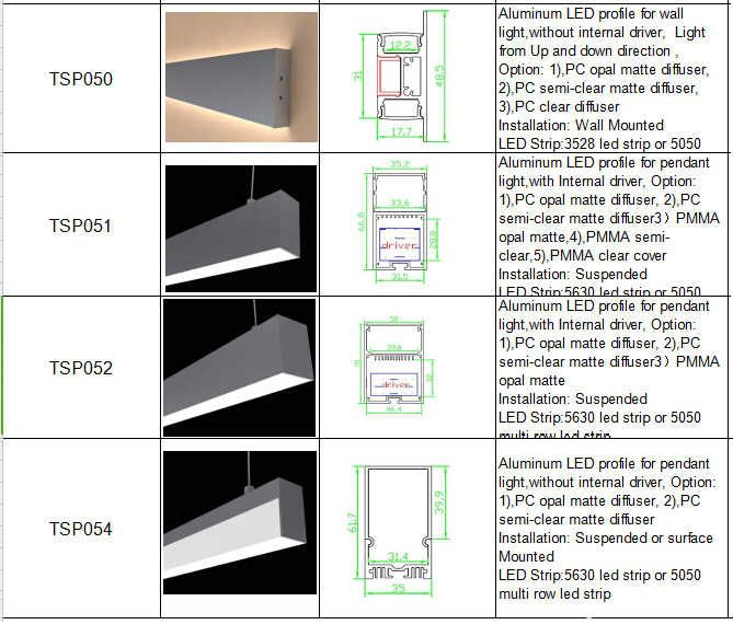 Source Wall Corner Edge Coving Led Strip Light Aluminium Profile On M Alibaba Com Led Strip Lighting Strip Lighting Led Aluminum Profile