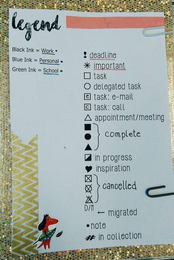 雖然現在手機中記事的APP很多,許多女孩們還是習慣隨身攜帶「手帳」,親筆將待辦事項或心情語錄隨手寫下。不過手寫的記事本不像手機APP固定有條理,很容易因為沒有固定的書寫方式而顯得凌亂無章,今天要介紹大家一種子彈筆記法(Bullet Journal),只需要一支筆和任...