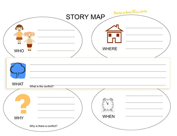 Best Classroom Story MappingBook Reports Images On
