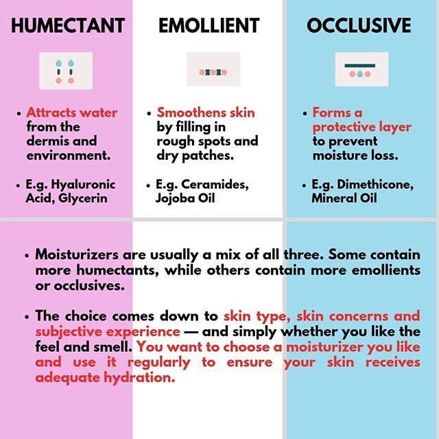 Hi Friends Let S Compare Humectants Vs Emollients Vs Occlusives A Moisturizer Usually Contains All Three In Dif Oily Skin Care Emollient Skin Care Acne
