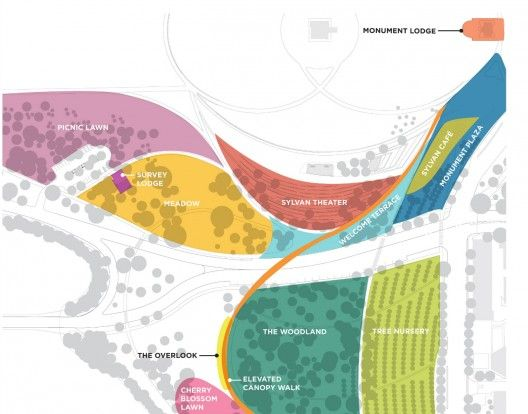 7 Program-Precincts http://www.archdaily.com/232740/national-mall-winning-design-proposal-for-sylvan-theater-olin-weissmanfredi/