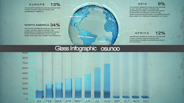 Glass Infographic
