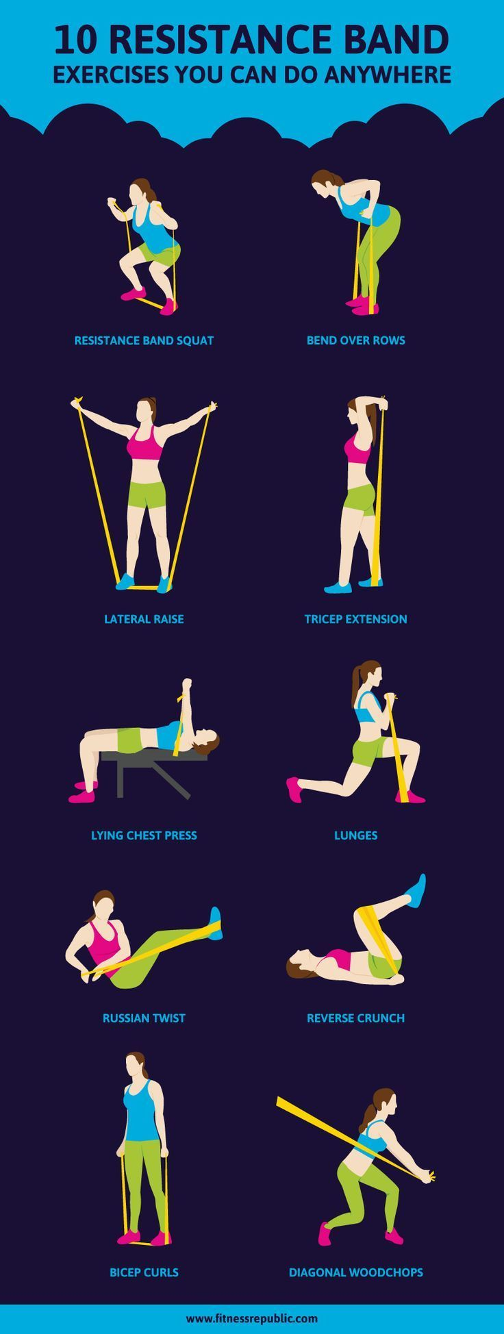 10 Resistance Band Exercises You Can Do Anywhere. Great for when you are travelling or can't get to the gym. #hotmamafit | via fitnessrepublic.com