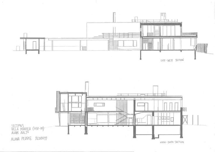 1000 images about villa mairea on pinterest 2nd floor - Villa mairea alvar aalto ...