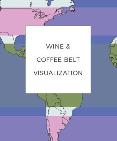 Most crops require certain conditions to grow. Thanks to the diversity of production types, and human factors such as technology, coffee beans and wine grapes can be successfully cultivated in regions worldwide.