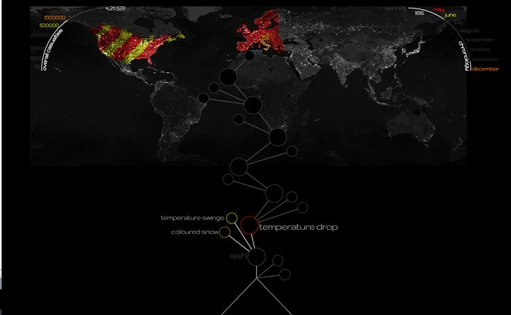 The actual data visualisation unfolded in the same chain reaction as the actual events of the disaster. Users were allowed to explore the cause and effect nature of the events as well as were informed where those particular events occurred, when and how many people died as a direct result.
