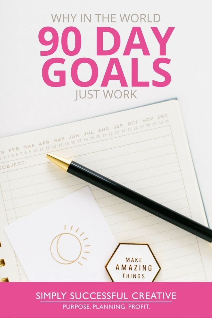 goal setting in business Ourselves, our family, our business,  o goal setting with others should always be done in a face-to-face setting o goal setting should include any qualified.