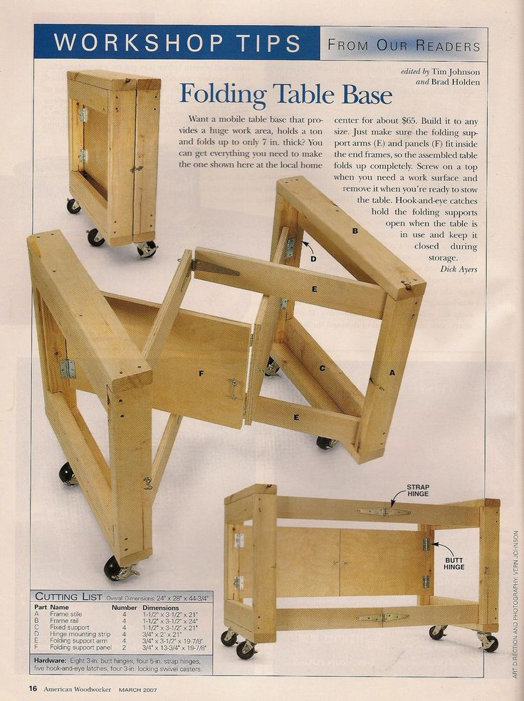 Folding workshop table plans woodworking projects plans for Fold up craft table