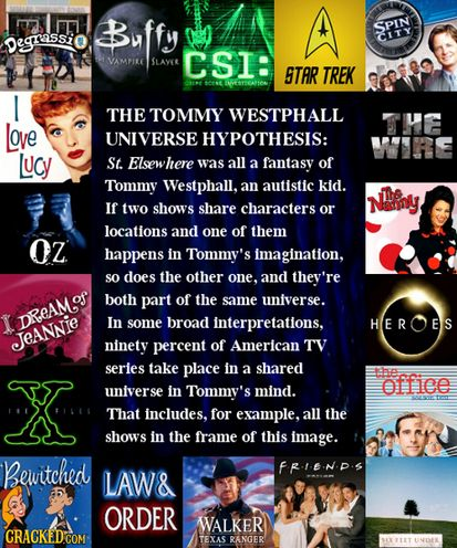 The Tommy Westphall Hypothesis