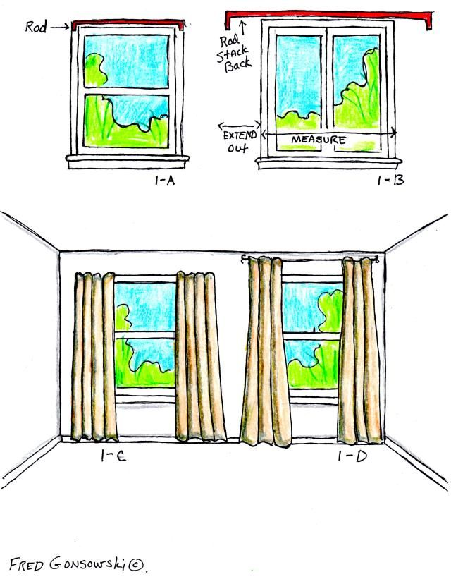 17 Best Ideas About Hanging Drapes On Pinterest Light Posts Pebble Patio And Living Room Curtains